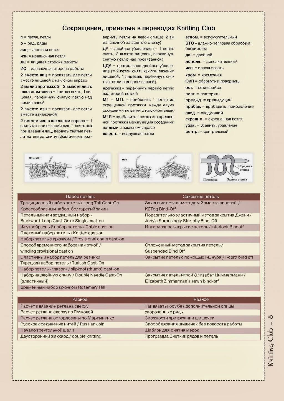 Схема вязания волнореза 56